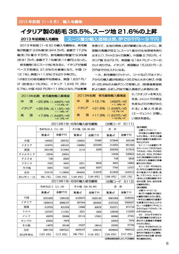2013_1_6月毛織物輸入データ