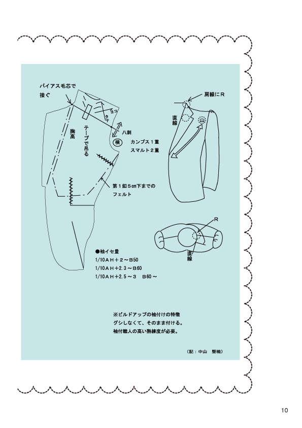 中山リポート(2)